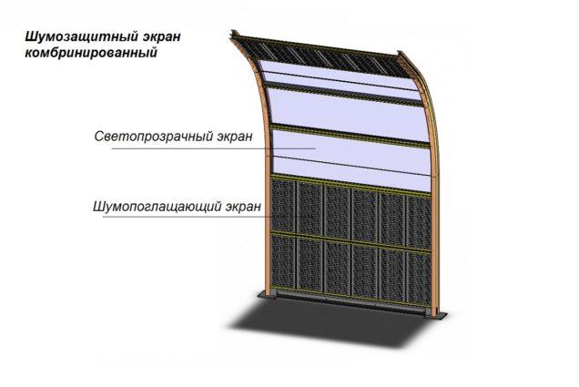 Шумозащитный экран комбинированный